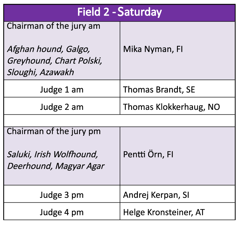 judges_field2_saturday